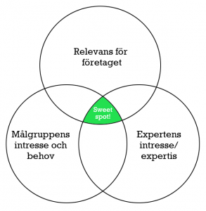 "Expertens ""sweet spot"" - hitta den!"